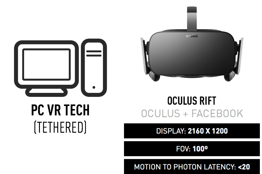 TechPartner-Inset-OculusInfo